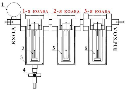 Структура фильтра ФСМ-2